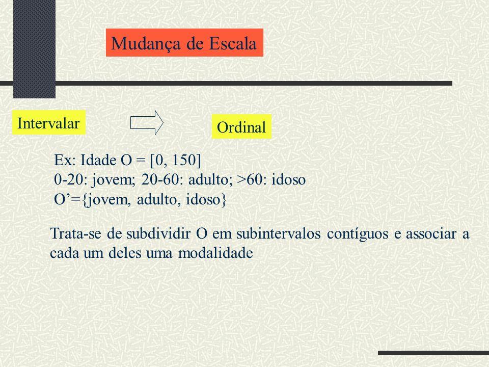 Mudança de Escala Intervalar Ordinal Ex: Idade O = [0, 150]